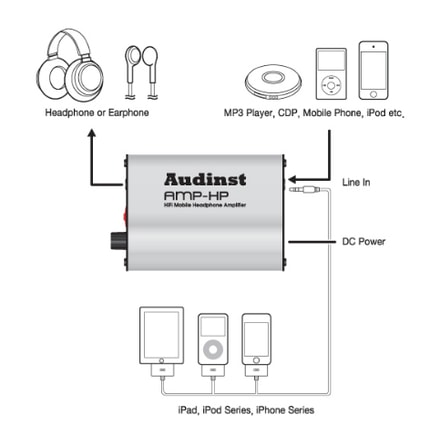 Audinst Amp-HP